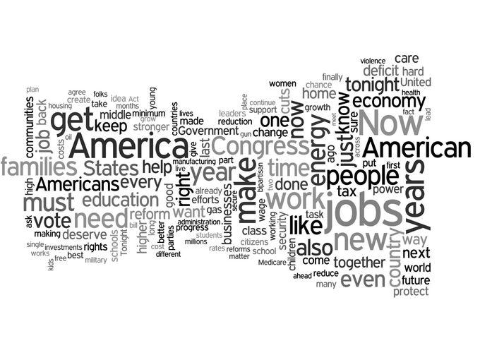 SurveyGizmo Blog - 2014 SOU Address Word Cloud