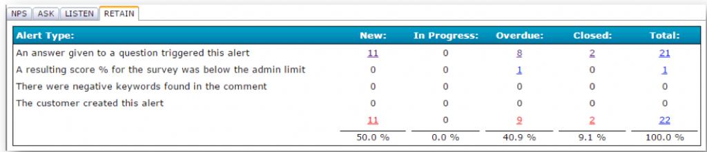 alr customer retention log