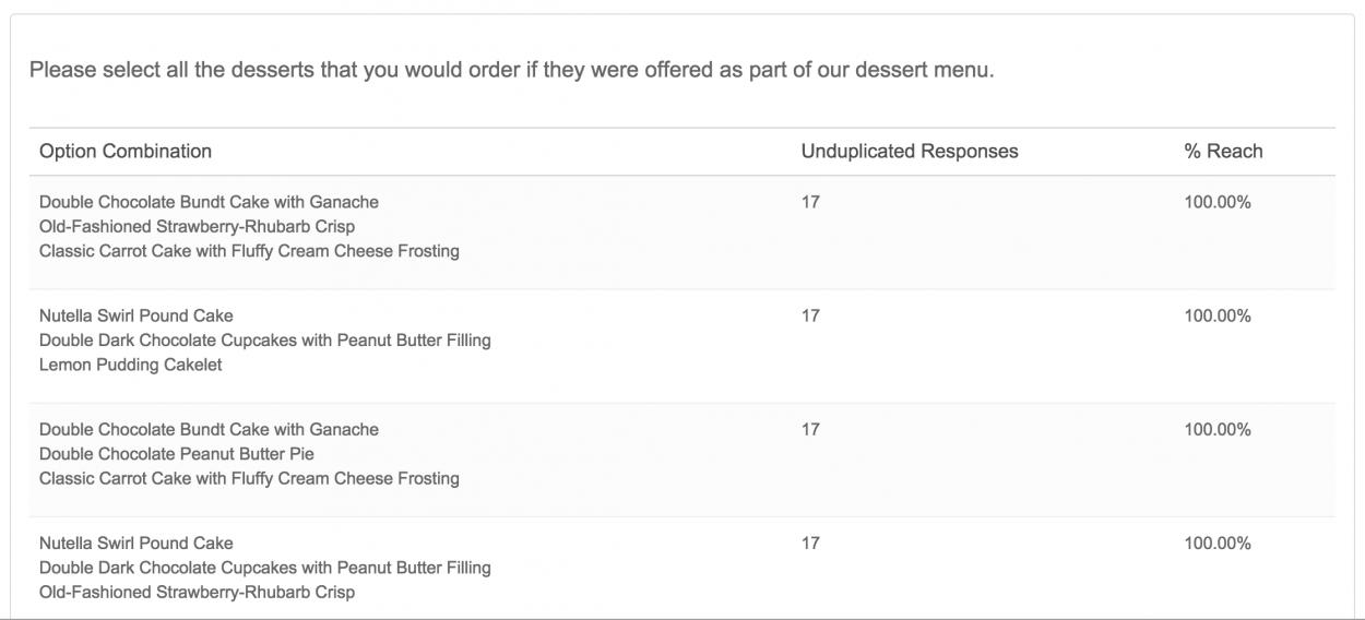 SurveyGizmo TURF Analysis Option Combination
